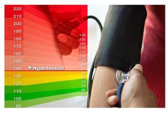 DIAB-ΥΠΕΡΤΑΣΗ-high-blood-pressure-s2-photo-of-hypertension-symptoms