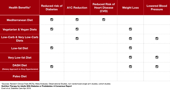 ada Nutrition Report-3.001
