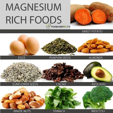 osteop rrcalcimage-Magnesium-rich-foods