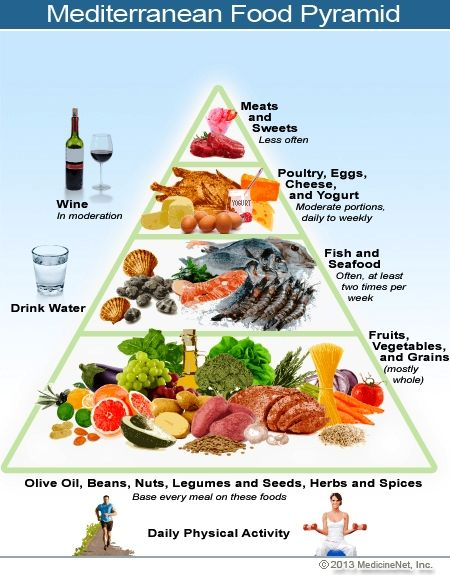 diet-αρχείο-λήψης-3