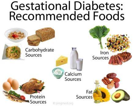Gestational-Diabetes-Diet-Foods