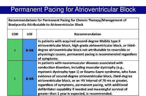 Recommendations for Permanent Pacing for Chronic Therapy/Management of Bradycardia Attributable to Atrioventricular Block. COR. LOE. Recommendation. I. B-NR. In patients with acquired second-degree Mobitz type II atrioventricular block, high-grade atrioventricular block, or third-degree atrioventricular block not attributable to reversible or physiologic causes, permanent pacing is recommended regardless of symptoms. In patients with neuromuscular diseases associated with conduction disorders, including muscular dystrophy (e.g., myotonic dystrophy type 1) or Kearns-Sayre syndrome, who have evidence of second-degree atrioventricular block, third-degree atrioventricular block, or an HV interval of 70 ms or greater, regardless of symptoms, permanent pacing, with additional defibrillator capability if needed and meaningful survival of greater than 1 year is expected, is recommended.