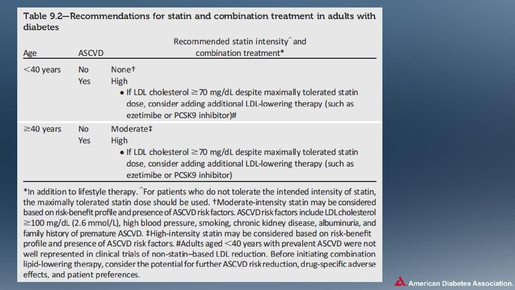 The recommendations in Table 9.2 regarding statin and combination treatment in adults with diabetes have been revised for 2018 to stratify risk based on whether a patient is older or younger than 40 years of age and on whether a patient has ASCVD. For example, patients of any age with ASCVD should be placed on a high-intensity statin. [SLIDE]