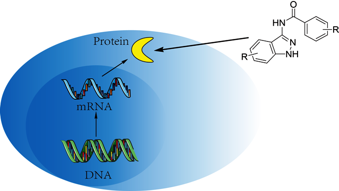 can Figure 1 Modes of action for inhibition of protein activity by small molecules