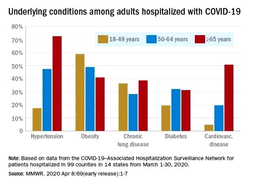 cor ht_200410_comorbidities_690x528
