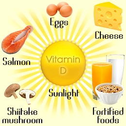 VIT vitamin-d-awareness-blog-549960-59517-40