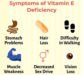 vit Vitamin-E-Deficiency-Symptoms