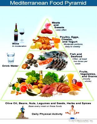 vit diet-αρχείο-λήψης-3