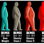 BMI 2021612
